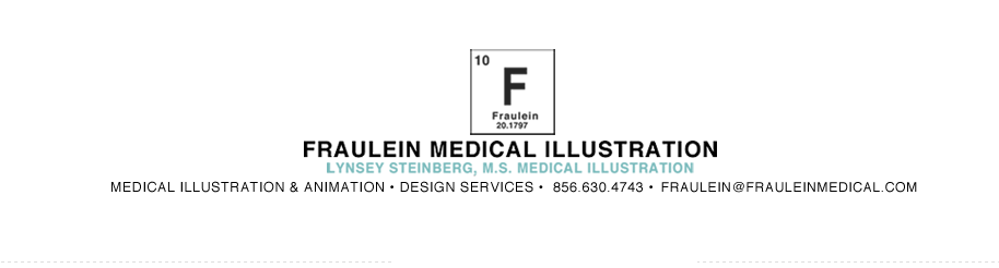 FRAULEIN MEDICAL ILLUSTRATION Custom Shirts & Apparel